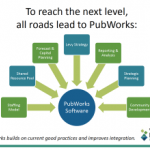 9 Benefits Of Using Data To Improve Public Works
